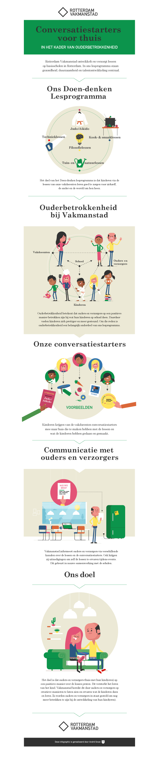 vakmanstad-grafisch-ontwerpbureau-rotterdam-infographic-laten-maken-rotterdam-infographic-laten-maken-freelance-illustrator-560px