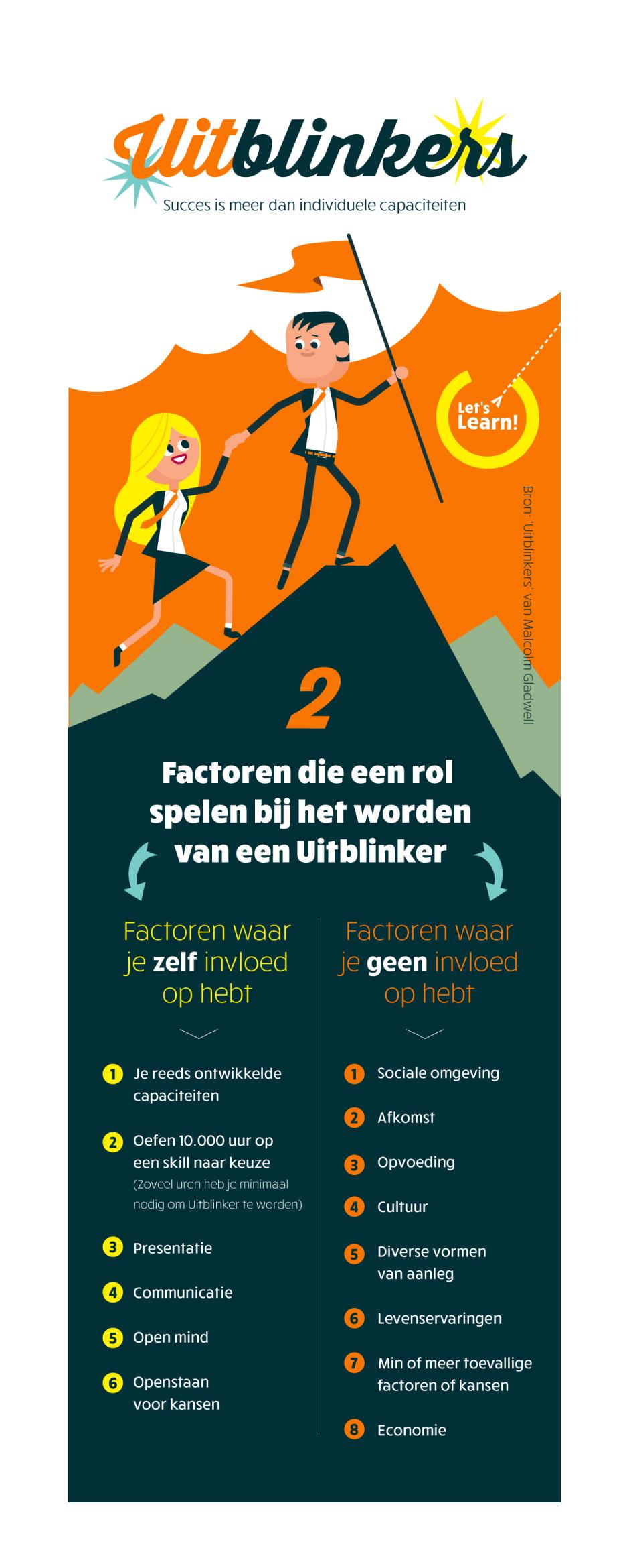 UITBLINKERS-infographic-laten-maken-rotterdam-infographic-laten-maken-freelance-illustrator-rotterdam-animatie-laten-maken-rotterdam-940